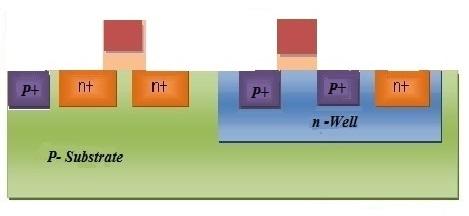 CMOS晶体管