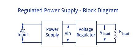 稳压电源电路工作原理