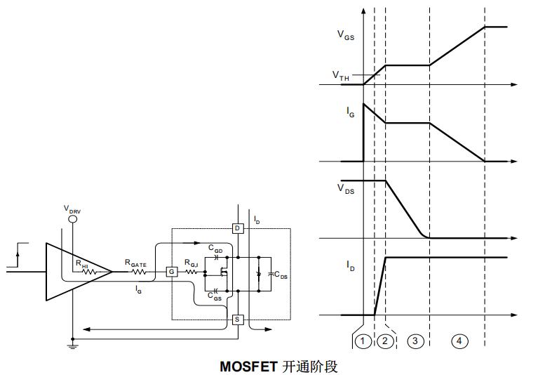 MOSFET晶体管