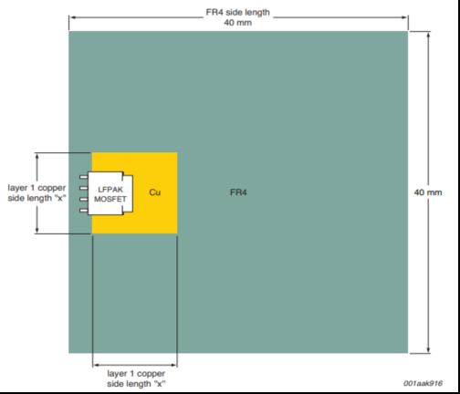 采用LFPAK封装的MOSFET模块