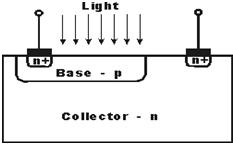 光电晶体管工作原理