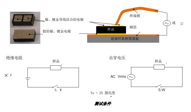 NTC热敏电阻