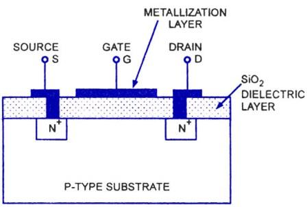 MOS场效应晶体管