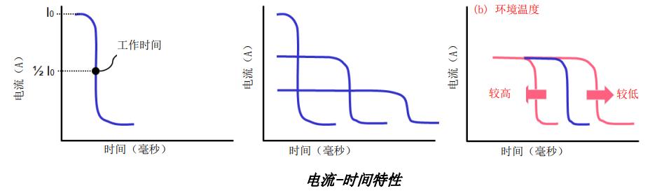陶瓷PTC热敏电阻