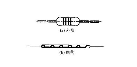 电阻的种类