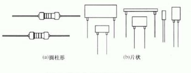 玻璃釉电阻
