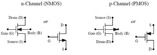 MOS管,半导体,元器件