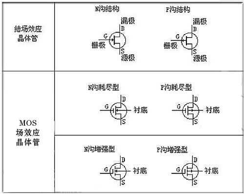 mos管的电路符号