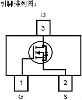 耗尽型和增强型MOS管