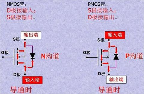 MOS管,MOS管N沟道和P沟道判断方法