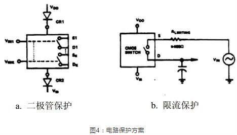 CMOS静电与过压问题