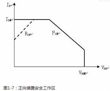 功率场效应管的原理