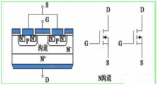 肖特基二极管与场效应管的区别