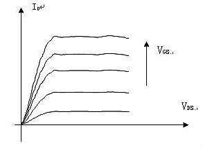 场效应管,功率场效应管