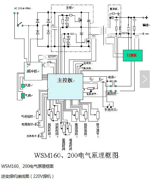 电子电焊机电路图