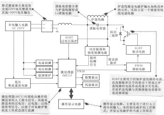 如何看懂电子电路图