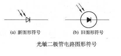 光敏二极管