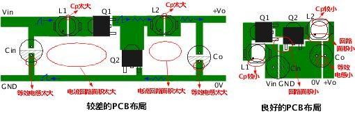 电源模块电磁干扰