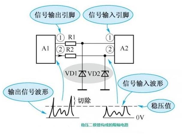 稳压二极管应用电路